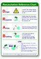 Free First Aid resuscitation CPR wall chart
